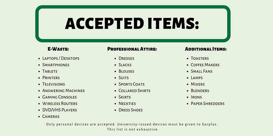 List of collection items being accepted