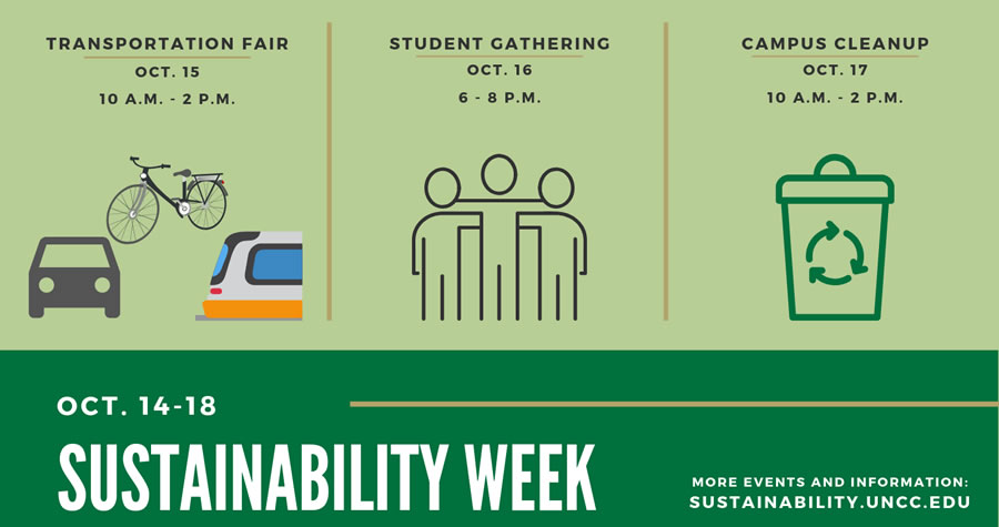 University's Sustainability Week to include film screening, campus cleanup and more