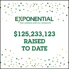 Exponential: The Campaign for UNC Charlotte - $125,233,123 raised to date