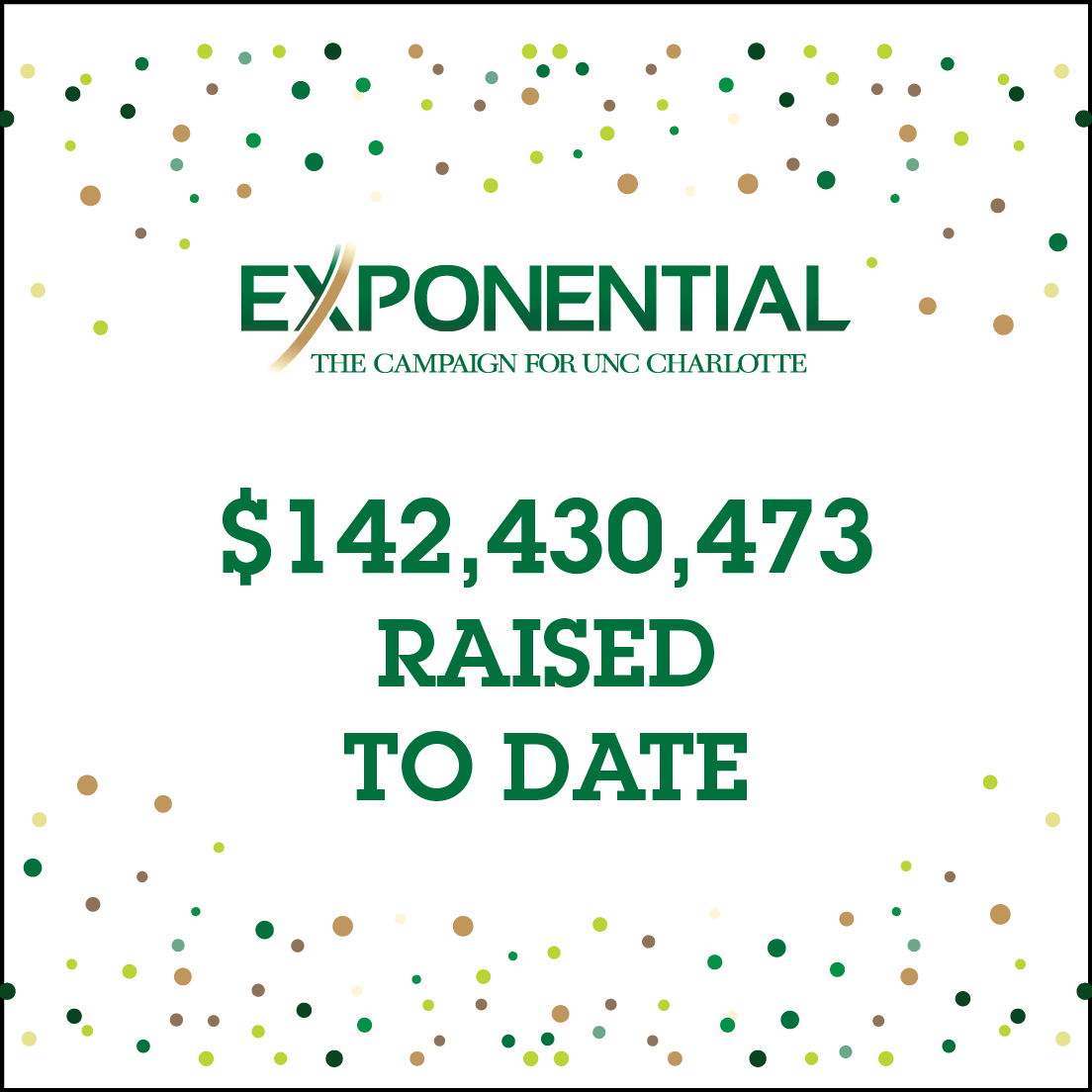 Exponential: The Campaign for UNC Charlotte  $142,430,473 Raised to Date