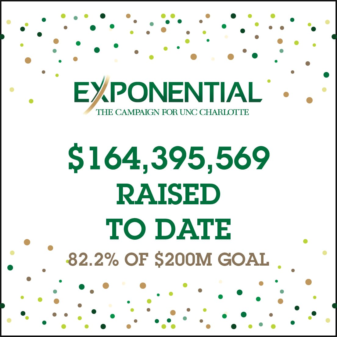 Exponential: $164,395,569 raised to date - 82.2% of $200M goal