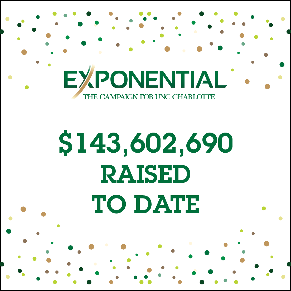 Exponential: The Campaign for UNC Charlotte  $143,602,690 raised to date
