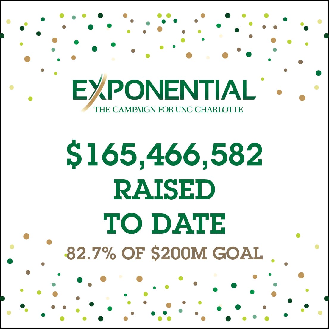 EXPONENTIAL: The Campaign for UNC Charlotte $165,466,582 raised to date; 82.7% of $200M goal