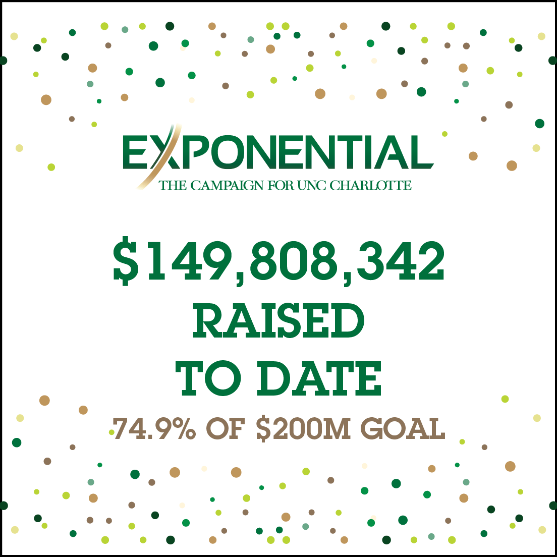Exponential: $149,808,342 raised to date