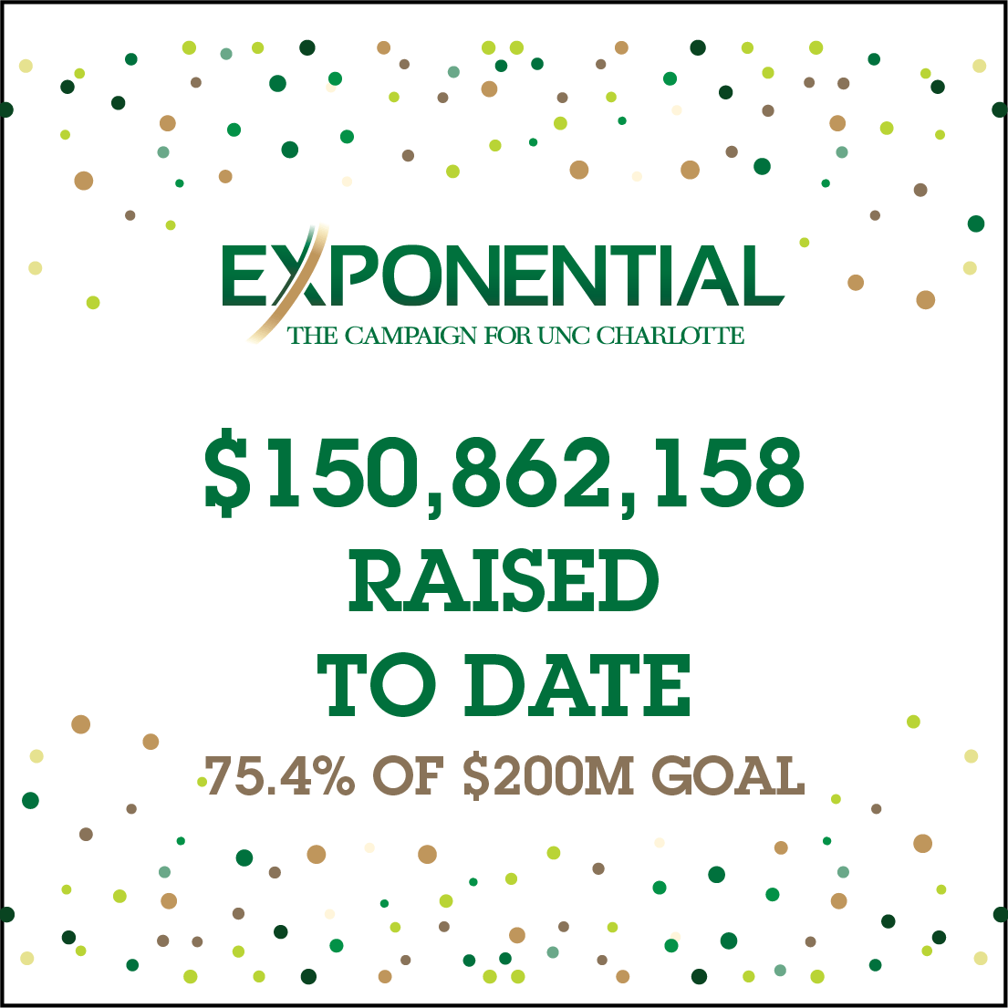 Exponential: $150,862,158 raised to date