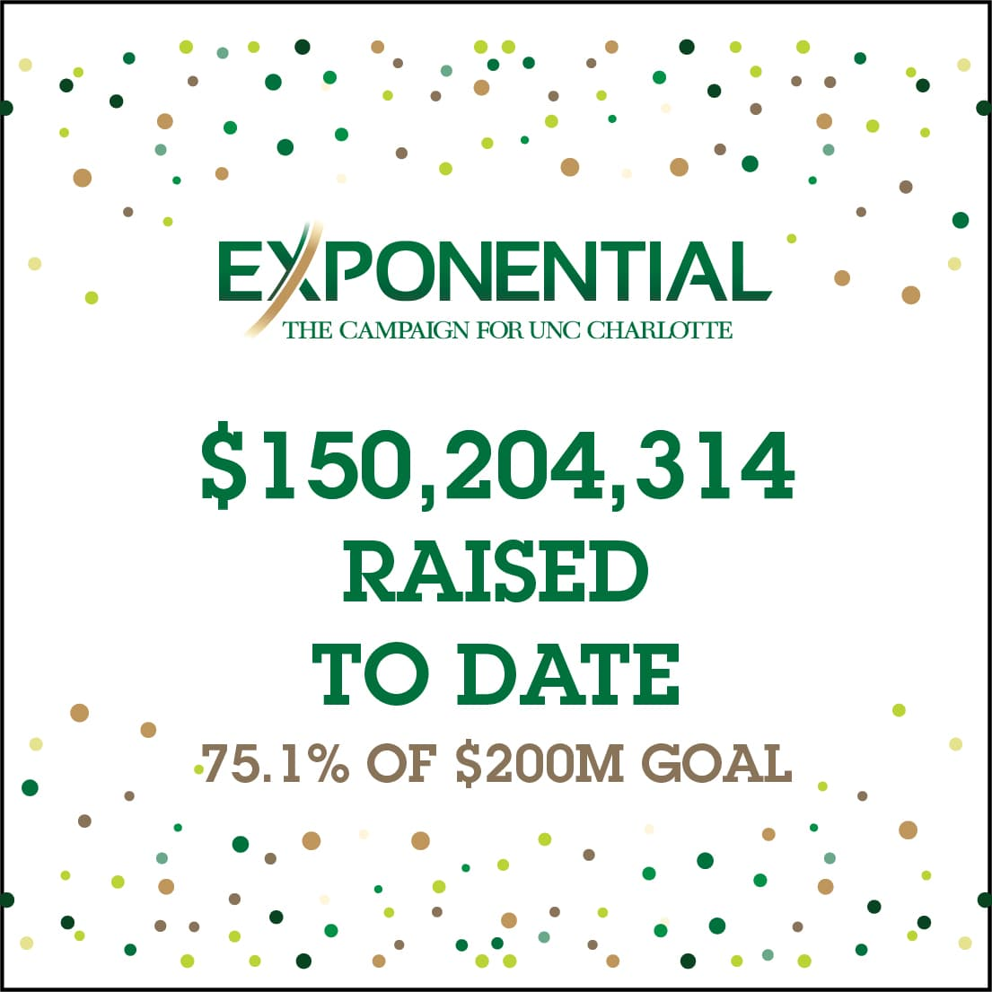 Exponential: $150,204,314 raised to date